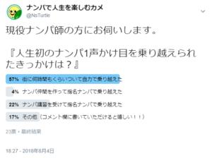 ナンパ地蔵克服アンケート